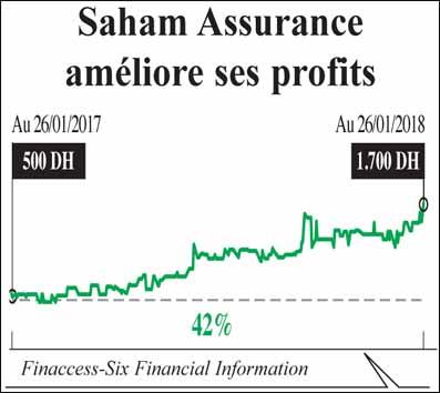 saham_assurance_097.jpg