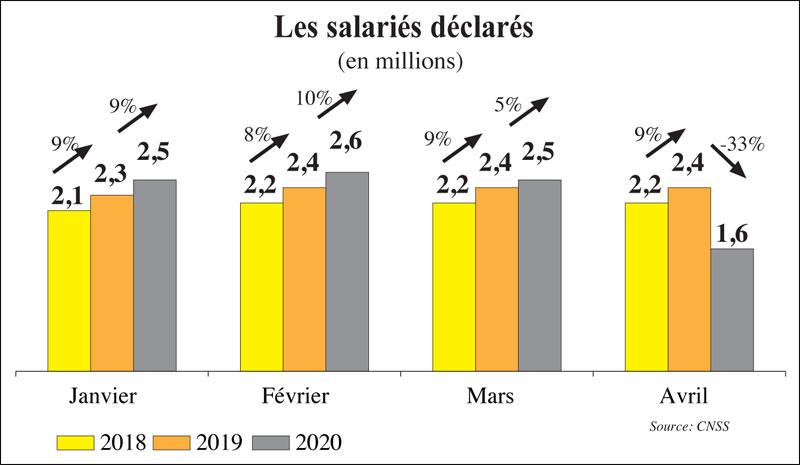 salaries-declares-049.jpg