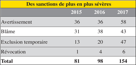 sanction_contrebande_087.jpg