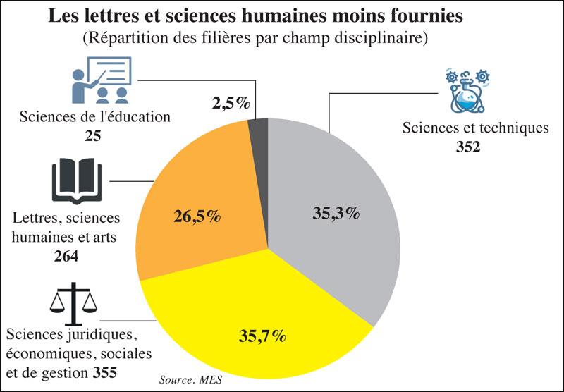sciences-humaines-071.jpg