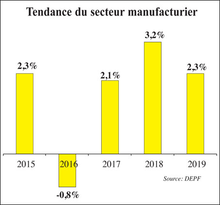 secteur-manufacturier-083.jpg
