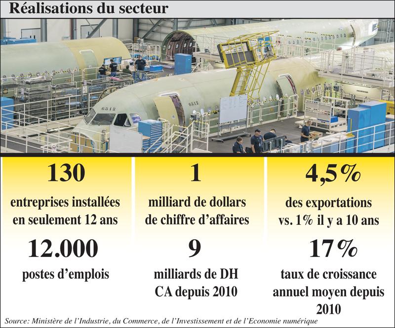 secteur_aeronautique_030.jpg