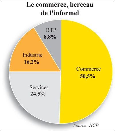 secteur_informel_011.jpg