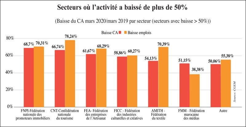 secteurs-dactivite-emploi-050.jpg