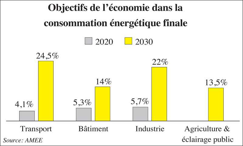 secteurs_energivores_046.jpg