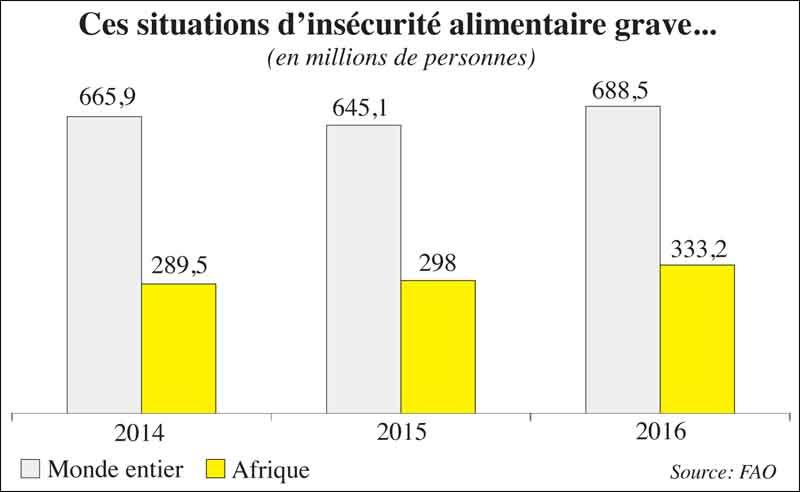 securite_alimentaire_079.jpg