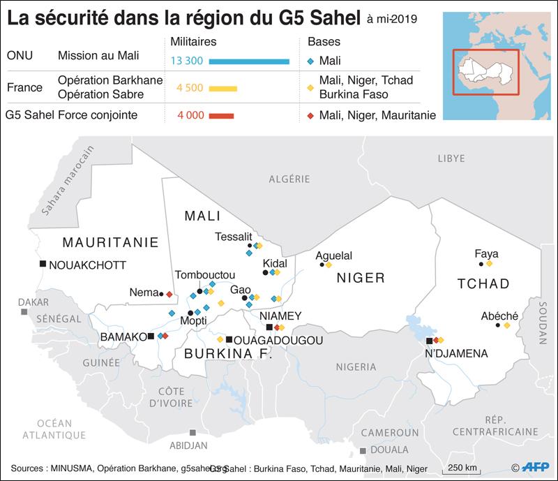 securite_region_du_sahel_097.jpg
