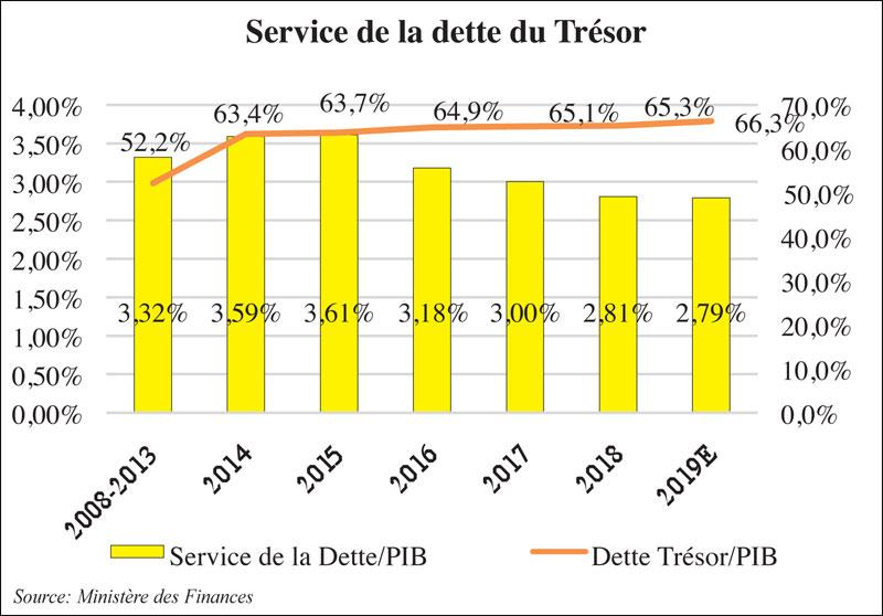 service-de-la-dette-083.jpg
