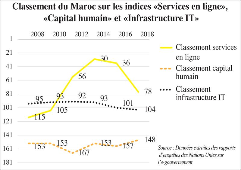 services_en_ligne_maroc_021.jpg