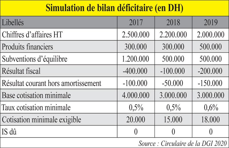 simulation-bilan-076.jpg