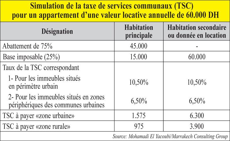 simulation_taxe_communaux_080.jpg