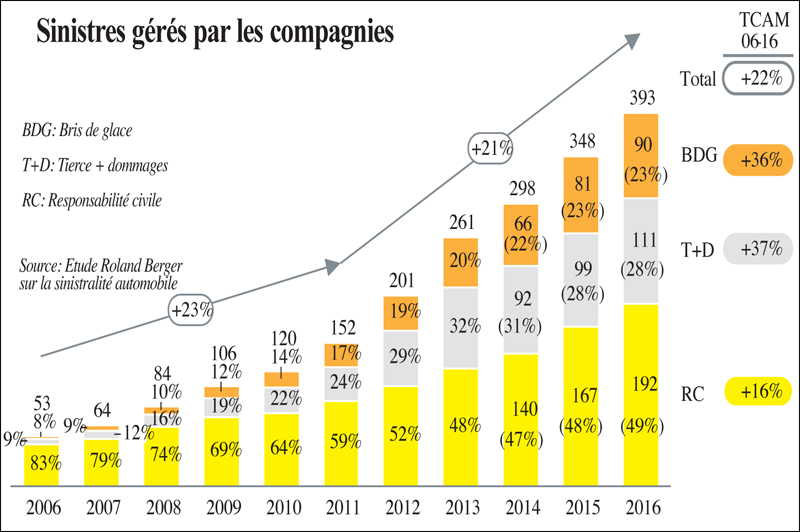 sinistres_compagnies_assurances_011.jpg