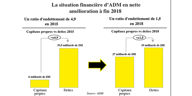 situation_financiere_5543.jpg