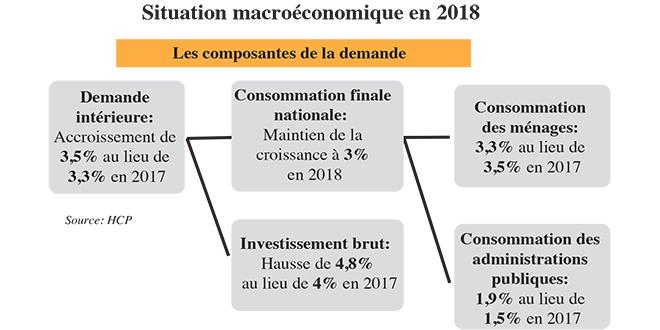 situation_macroeconomiques.jpg