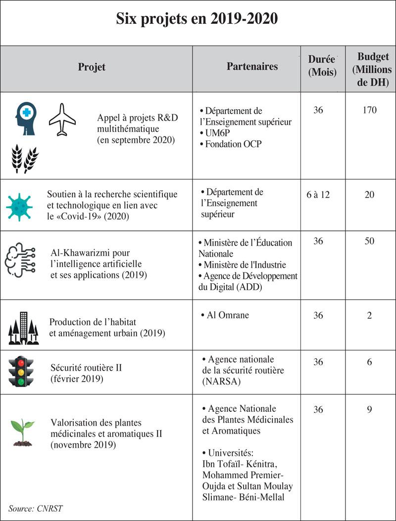 six-projets-080.jpg