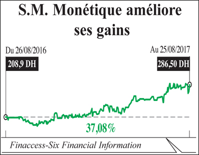 sm_monetique_094.jpg