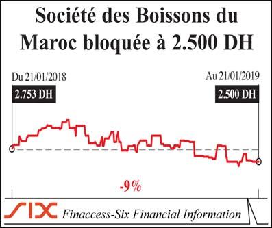 societe_des_boissons_036.jpg