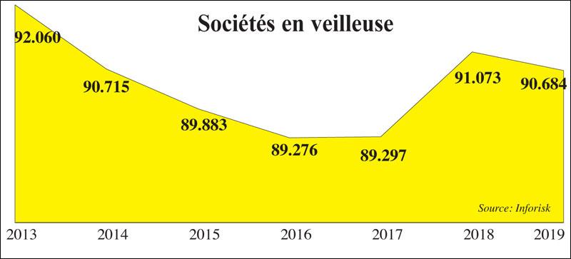 societes-en-veilleuse-081.jpg