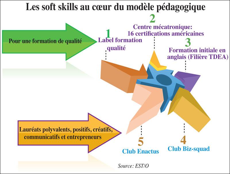 soft-skills-056.jpg