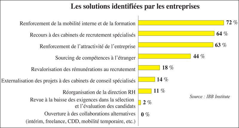 solution-identifies-056.jpg