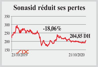 sonasid-perte-071.jpg