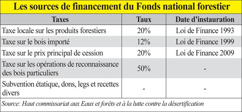 source_financement_069.jpg