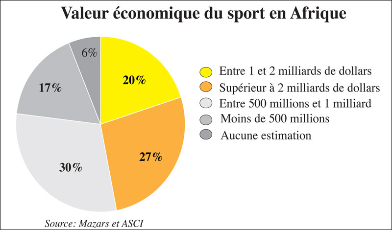 sport-afrique-1-061.jpg