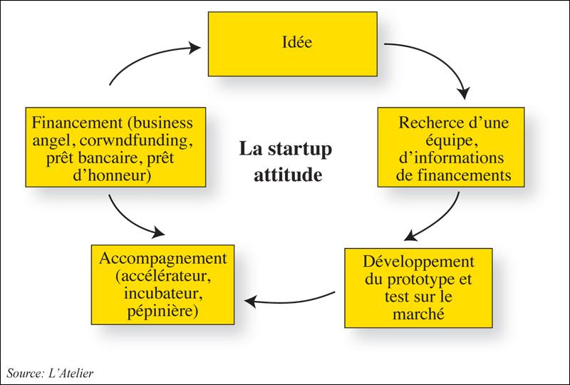 startuping_018.jpg