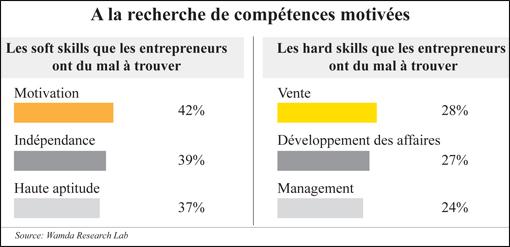 startups_talents_027.jpg