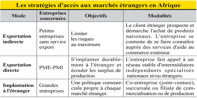 strategies-d-acces.jpg