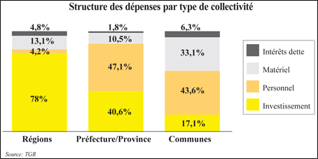 structure_collectivite_094.jpg