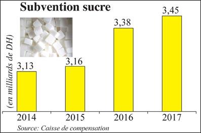 subvention_sucre_072.jpg