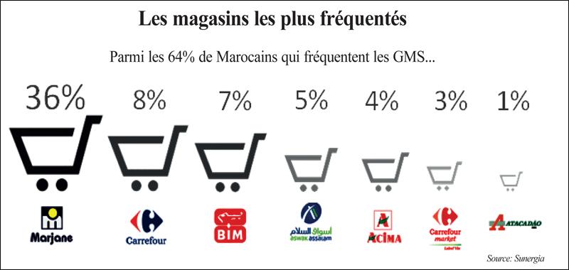 supermarche_064.jpg