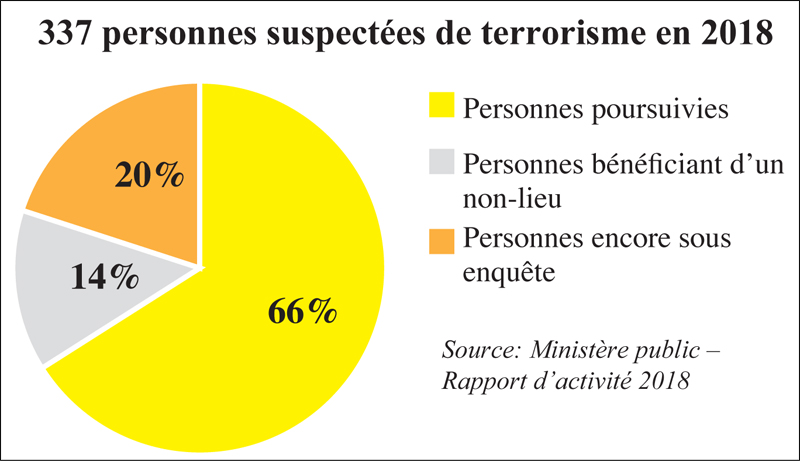 suspects_terrorisme_082.jpg