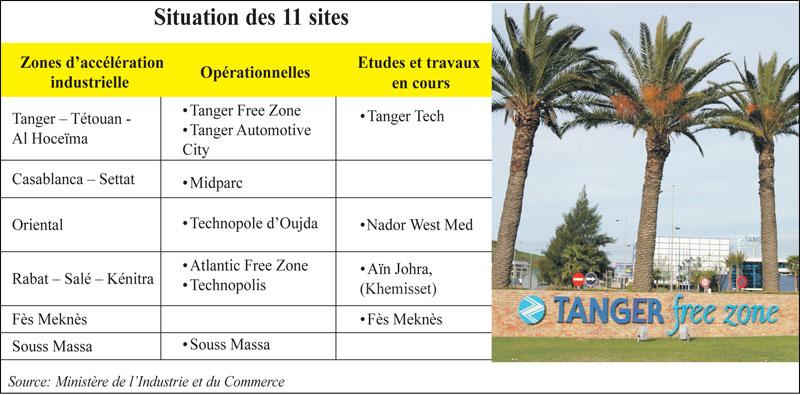 tanger-free-zone-081.jpg