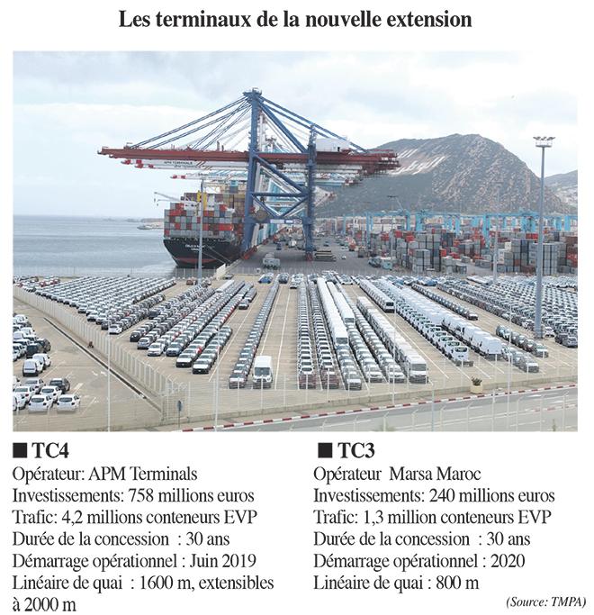 Le Maroc bientôt l'un des principaux lieux de transbordement au monde