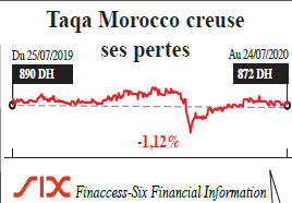 taqa_morocco.jpg