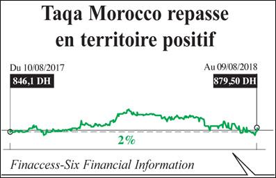 taqa_morocco_033.jpg
