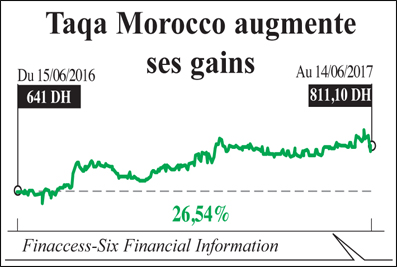 taqa_morocco_046.jpg
