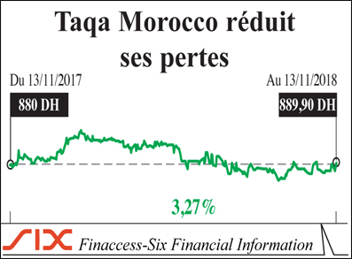 taqa_morocco_092.jpg
