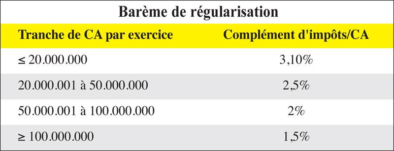 tarif-bareme-dgi-051.jpg