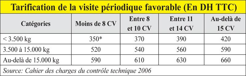 tarifs-visite-techniques-081.jpg