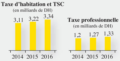 taxe_fiscalite_033.jpg