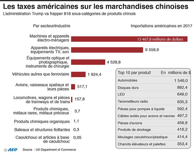 taxes_americaines.jpg
