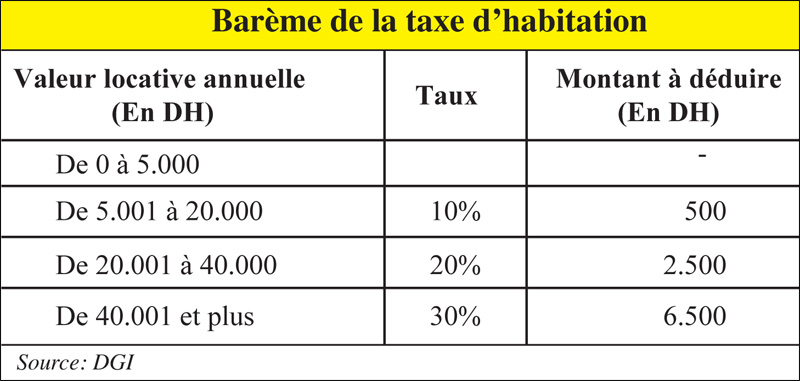 taxes_dhabitation_038.jpg