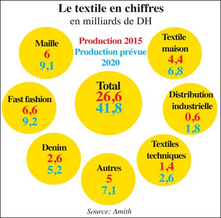 textile_chiffres_006.jpg