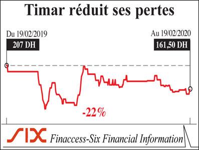 timar-002.jpg