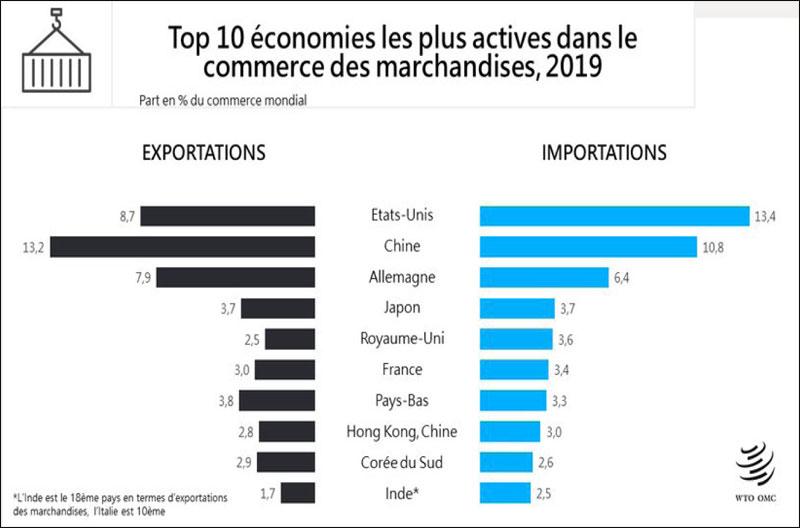 top-10-economie-038.jpg