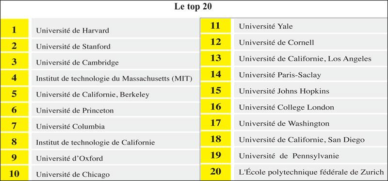 top-20-unersites-025.jpg