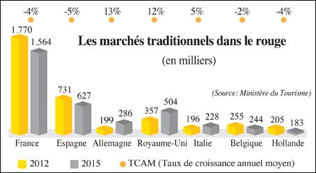 marche-local